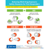 First Responder safety measures for reducing illicit drug exposure