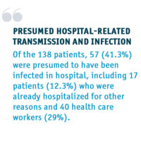 Presumed Hospital-Related Transmission and Infection